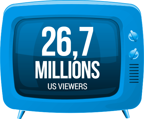 26,7 millions US viewers